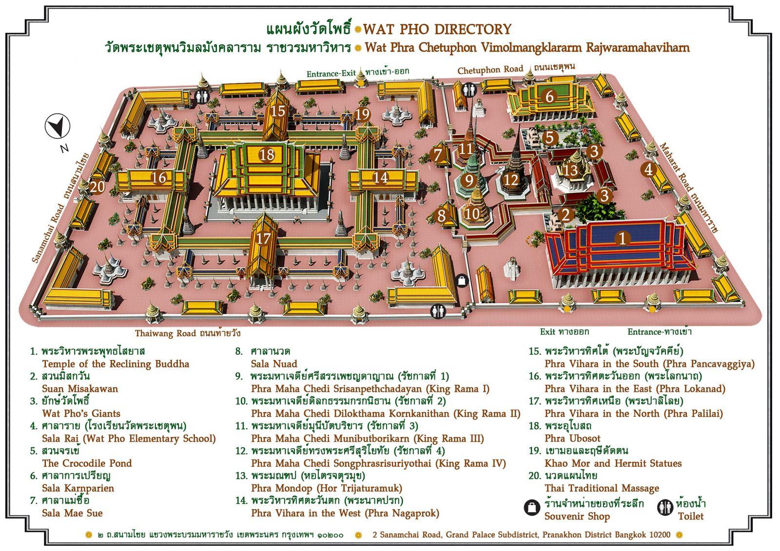 Thailand, Bangkok: Wat Pho (Lageplan)