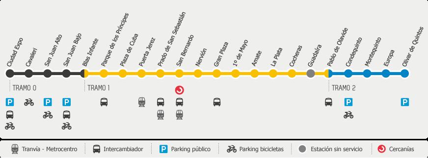 Quelle: https://www.metro-sevilla.es/es/billetes-y-tarifas